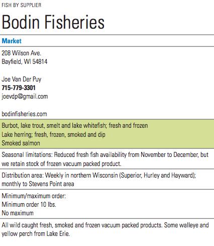 Bodin Info