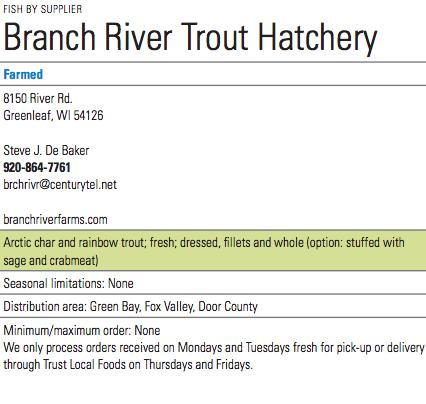 Branch River Info