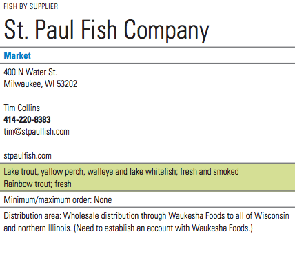 St. Paul Fish Info